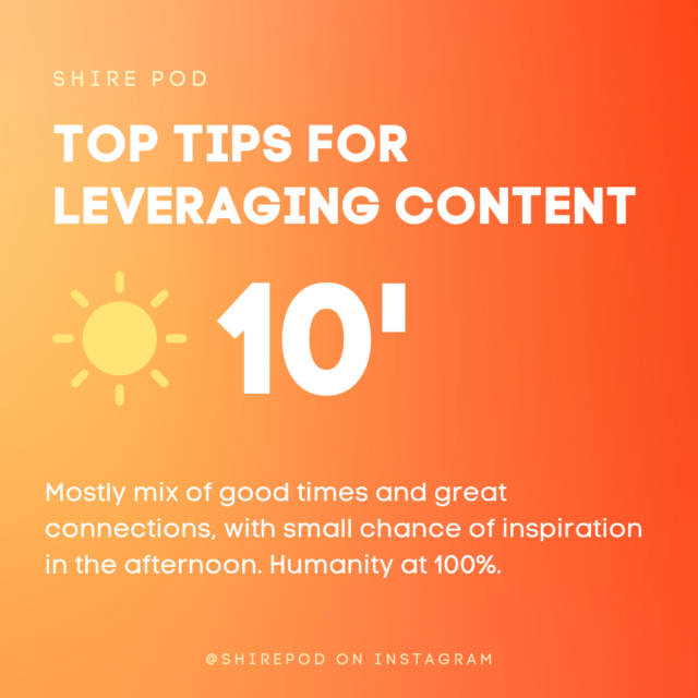 Top 10 Content Leverage Ideas